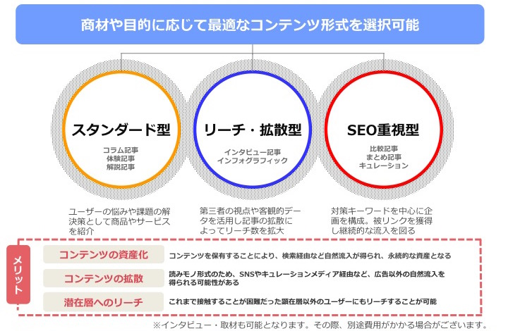 【リリース資料】some ad2