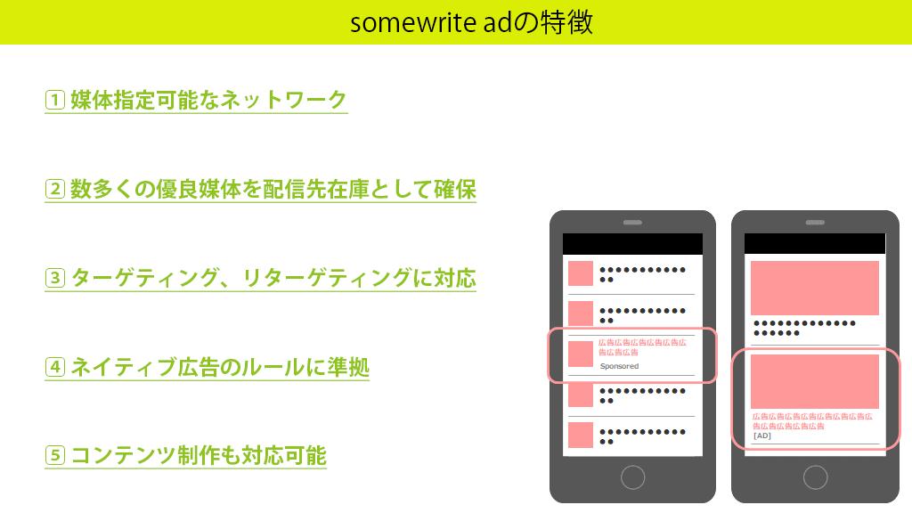 somewrite ad(ネイティブ広告ネットワーク)の特徴