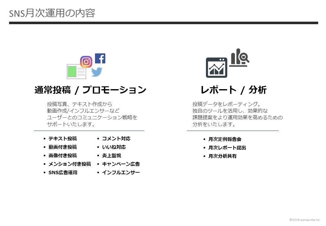 SNS運用のイメージ