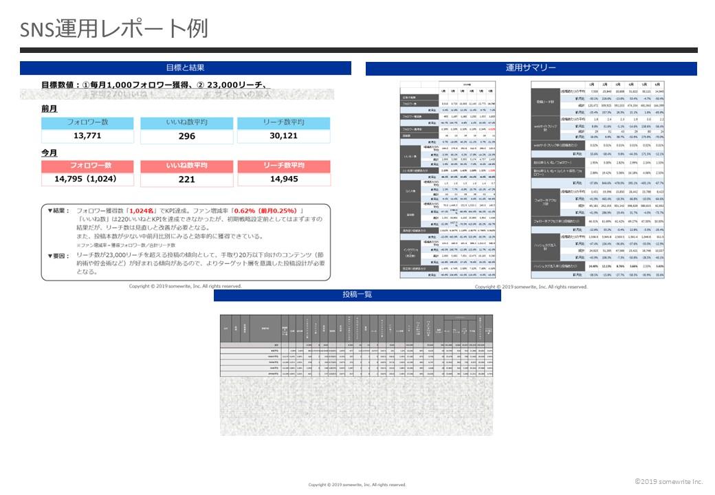 SNS運用レポートイメージ