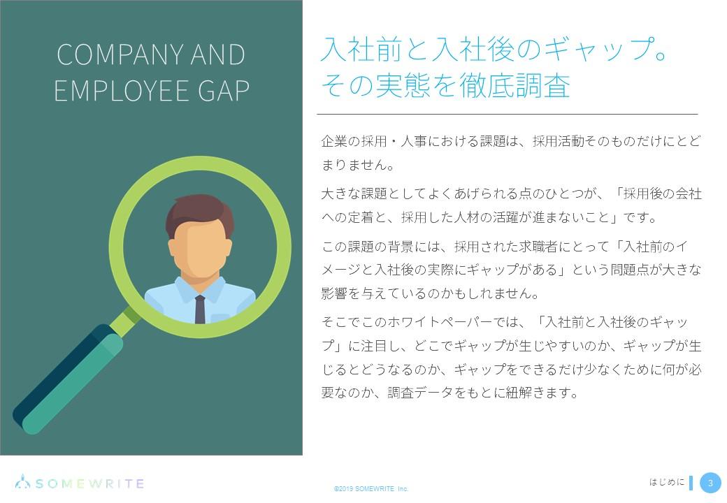 4人に3人が『困ったことがある』 入社前と入社後のギャップの実態を徹底調査!
