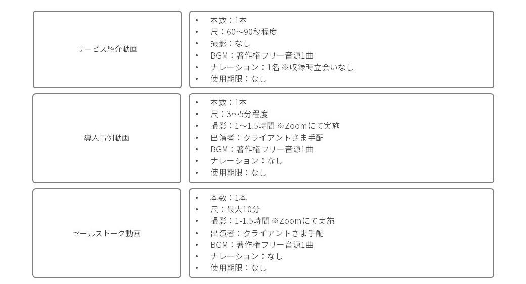 BtoBセールス動画制作メニュー